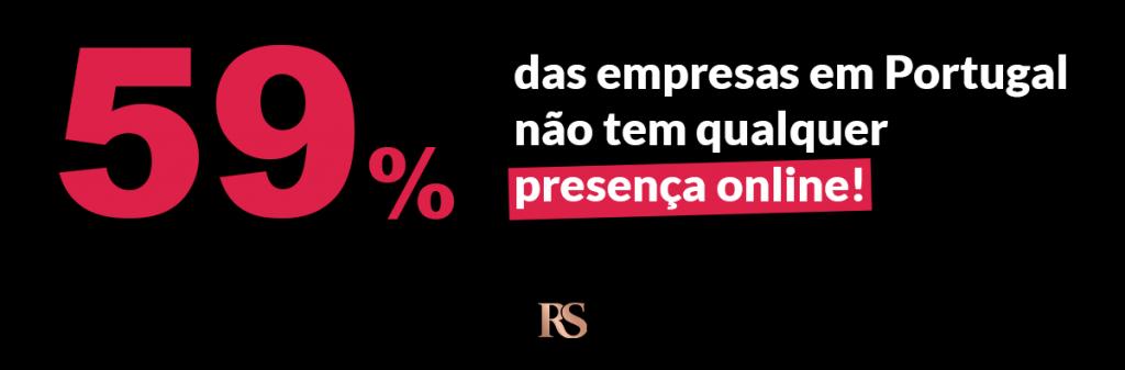 59% das empresas em Portugal não tem qualquer presença online